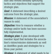Reality-Based Strategic Planning