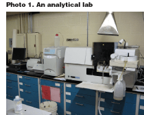 Laboratories Not Always Analytical