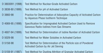 Standard Activated Carbon Test Methods Solve Problems, Part 2