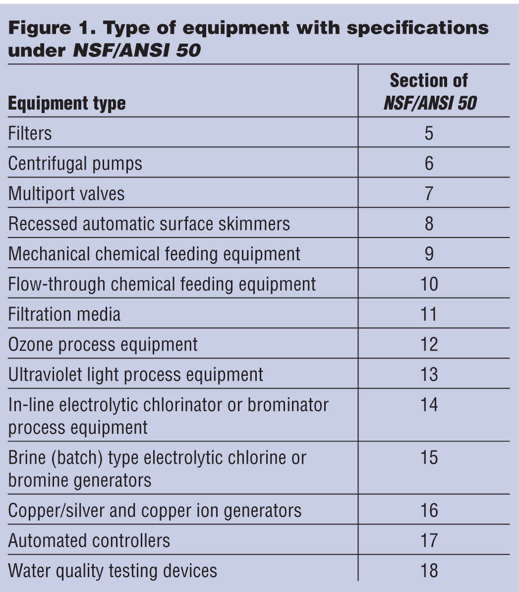 NSF/ANSI 50—Equipment for Swimming Pools, Spas and Recreational
