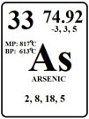 Dec2015_Michaud_arsenic symbol