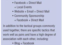 Marketing Planning: No Longer Simple