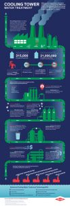 705.10104-1901-DWPS Cooling Tower Infographic_d06