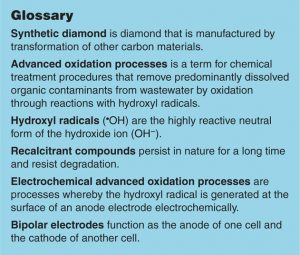 nov2016_mollart-glossary