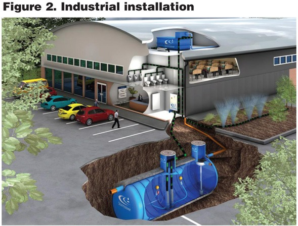 Rainwater Harvesting And Stormwater Collection Wcp Online