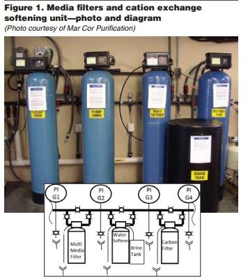 Drivers Training for Water Treatment Systems - WCP Online