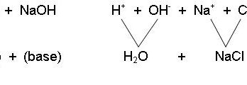The Basics of Water ChemistrySalts, Acidity and Alkalinity