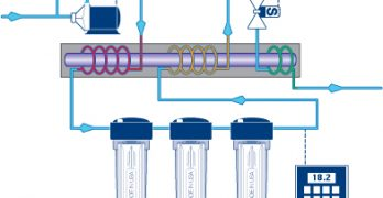 Choose the Right Lab Water System
