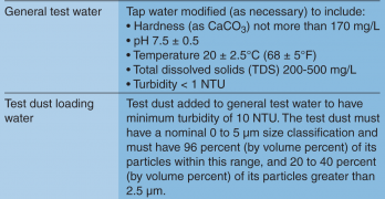 Bottled Water Filters and NSF/ANSI 53